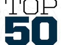50 Blogs for Post Graduation Survival